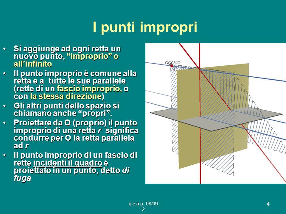 g.e.a.p. 08/09 2 4 I punti impropri Si aggiunge ad ogni retta un nuovo punto, improprio o allinfinitoSi aggiunge ad ogni retta un nuovo punto, impropr