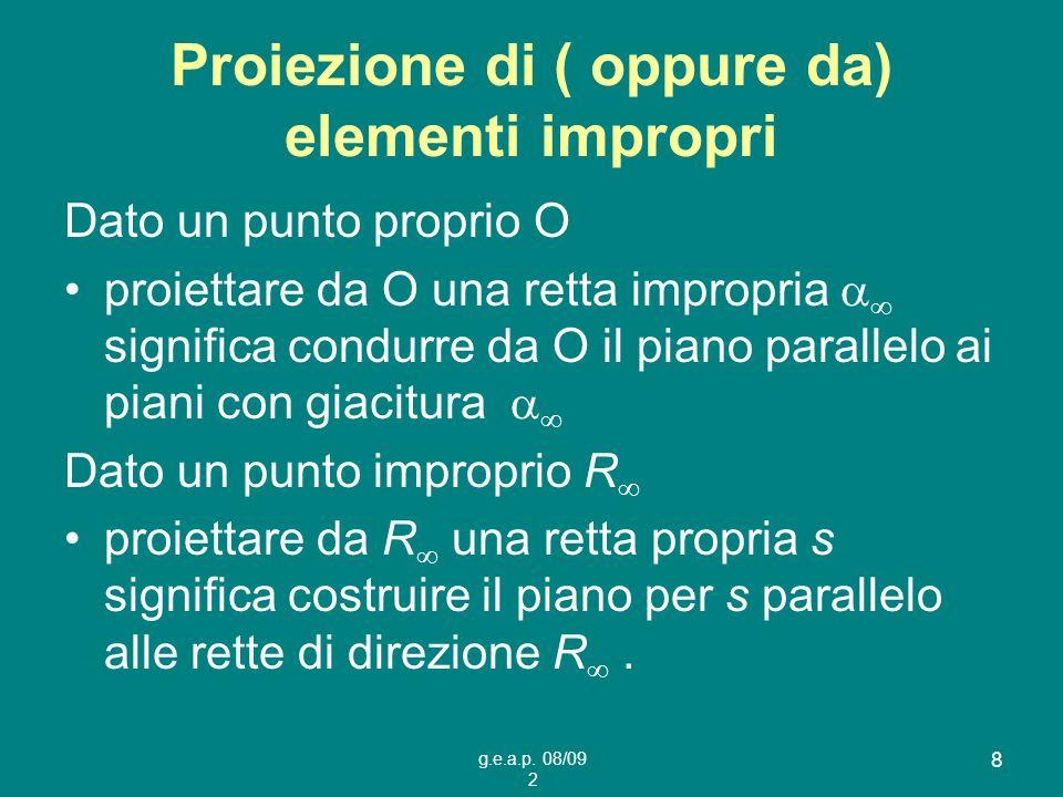 g.e.a.p. 08/09 2 8 Proiezione di ( oppure da) elementi impropri Dato un punto proprio O proiettare da O una retta impropria significa condurre da O il