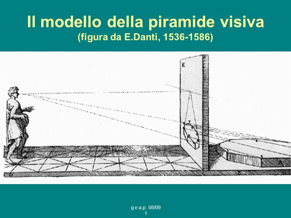 g.e.a.p. 08/09 1 Il modello della piramide visiva (figura da E.Danti, 1536-1586)
