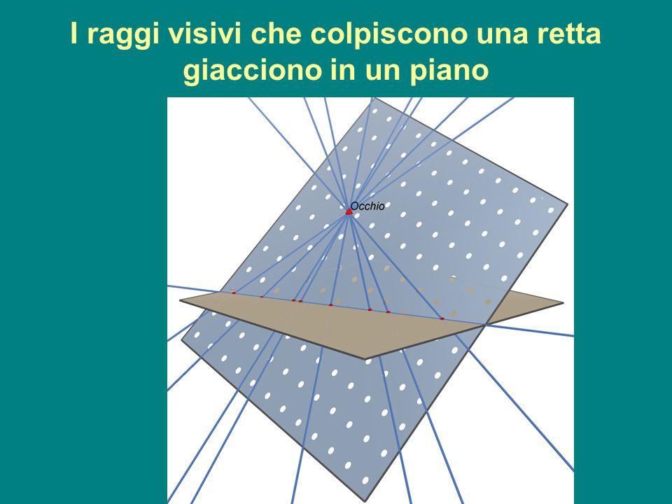 g.e.a.p. 08/09 1 I raggi visivi che colpiscono una retta giacciono in un piano