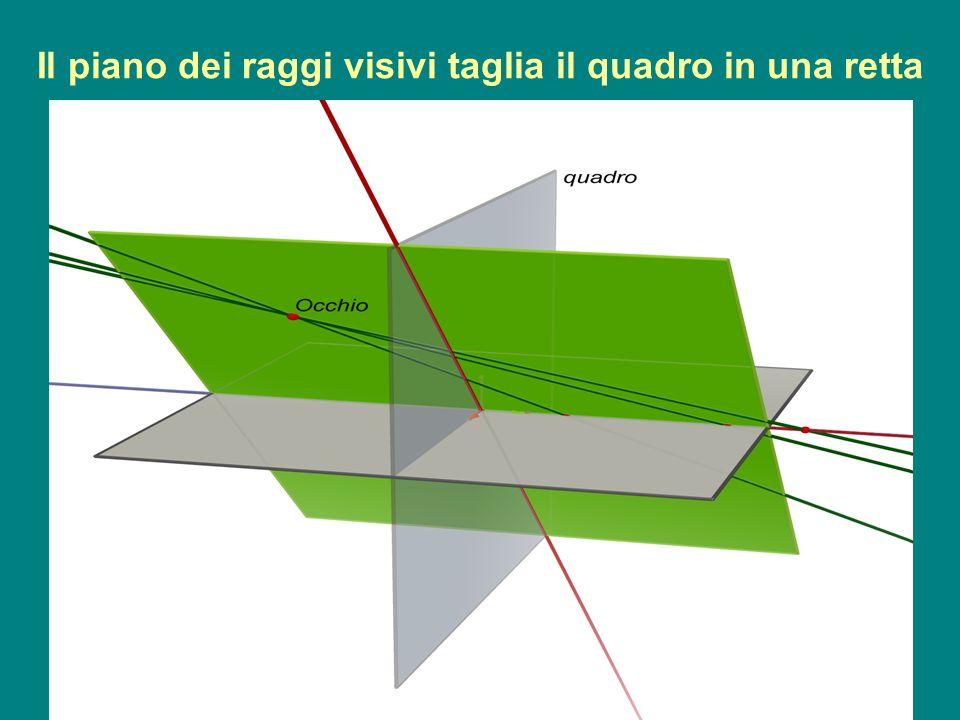 g.e.a.p. 08/09 1 Il piano dei raggi visivi taglia il quadro in una retta