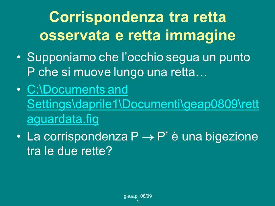 g.e.a.p. 08/09 1 Corrispondenza tra retta osservata e retta immagine Supponiamo che locchio segua un punto P che si muove lungo una retta… C:\Document