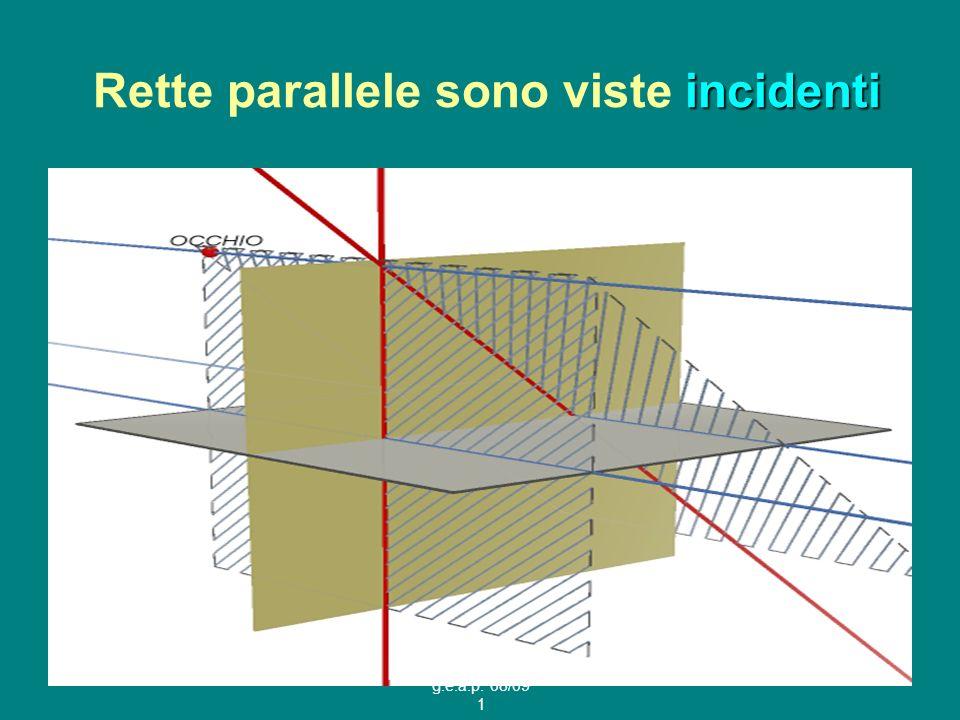 g.e.a.p. 08/09 1 incidenti Rette parallele sono viste incidenti