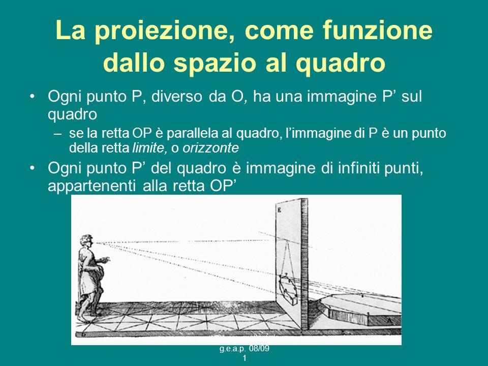 g.e.a.p. 08/09 1 La proiezione, come funzione dallo spazio al quadro Ogni punto P, diverso da O, ha una immagine P sul quadro –se la retta OP è parall
