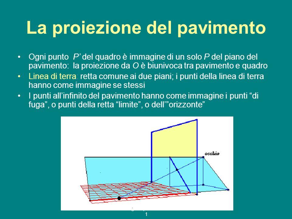 g.e.a.p. 08/09 1 La proiezione del pavimento Ogni punto P del quadro è immagine di un solo P del piano del pavimento: la proiezione da O è biunivoca t