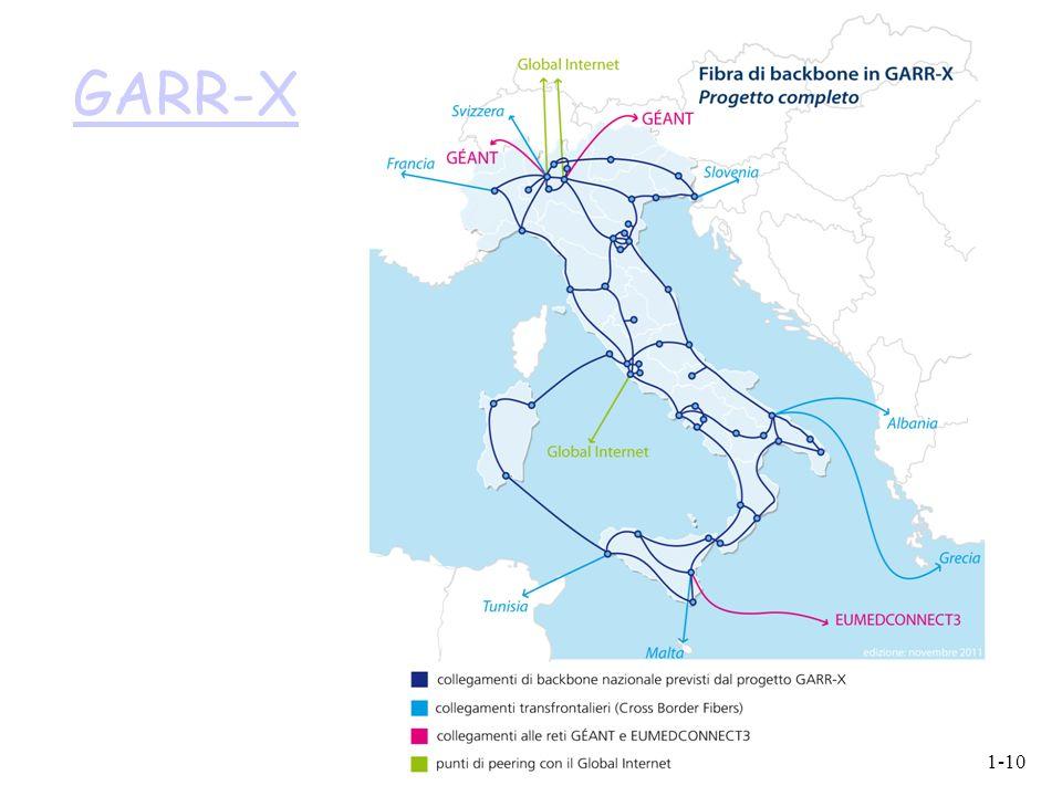 GARR-X Introduction1-10