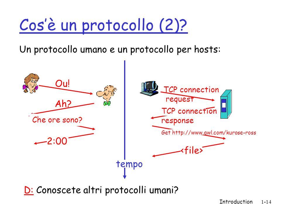 Introduction1-14 Cosè un protocollo (2)? Un protocollo umano e un protocollo per hosts: D: Conoscete altri protocolli umani? Ou! Ah? Che ore sono? 2:0