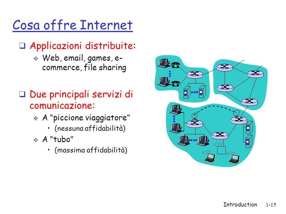 Introduction1-15 Cosa offre Internet Applicazioni distribuite: Web, email, games, e- commerce, file sharing Due principali servizi di comunicazione: A