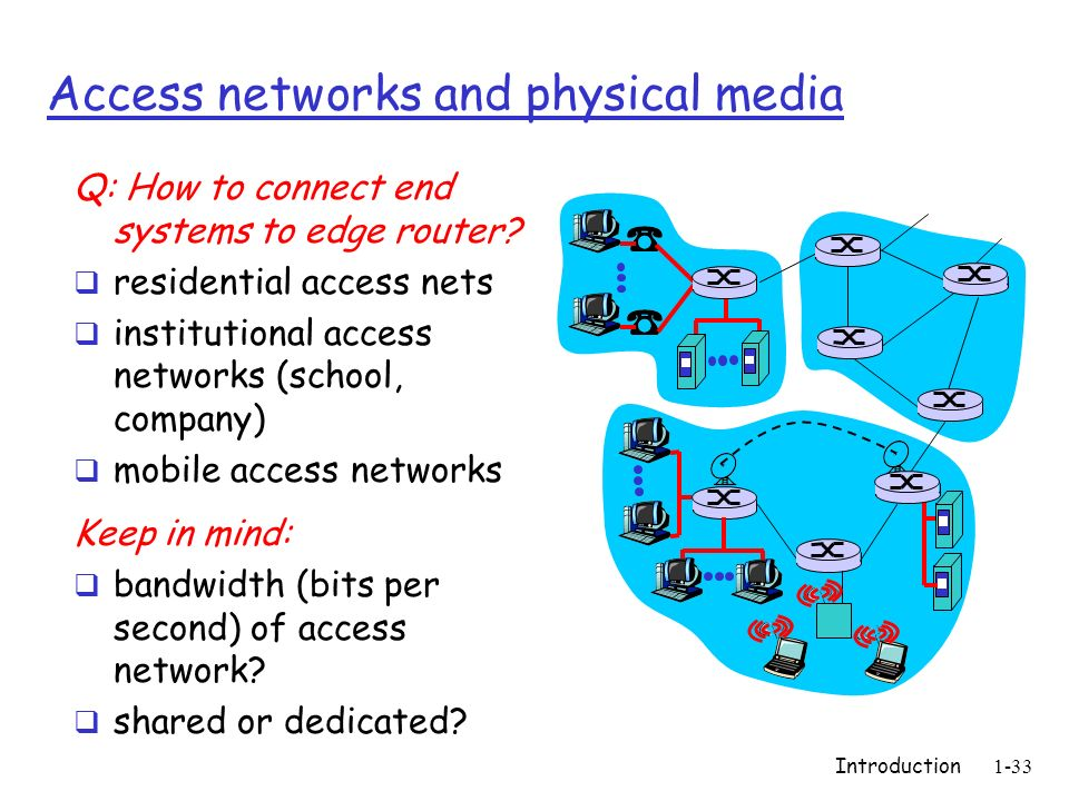 Introduction1-33 Access networks and physical media Q: How to connect end systems to edge router? residential access nets institutional access network