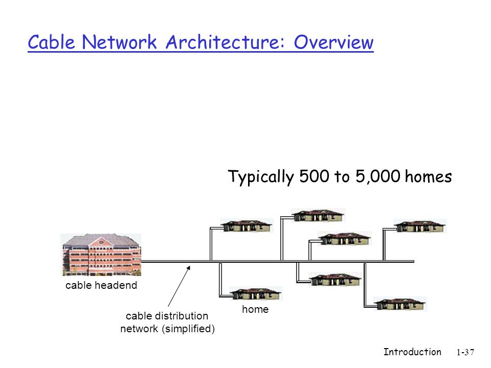 Introduction1-37 Cable Network Architecture: Overview home cable headend cable distribution network (simplified) Typically 500 to 5,000 homes