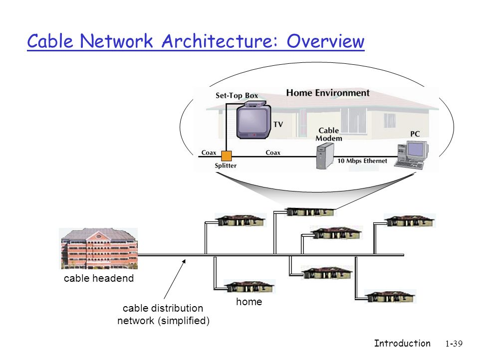 Introduction1-39 Cable Network Architecture: Overview home cable headend cable distribution network (simplified)