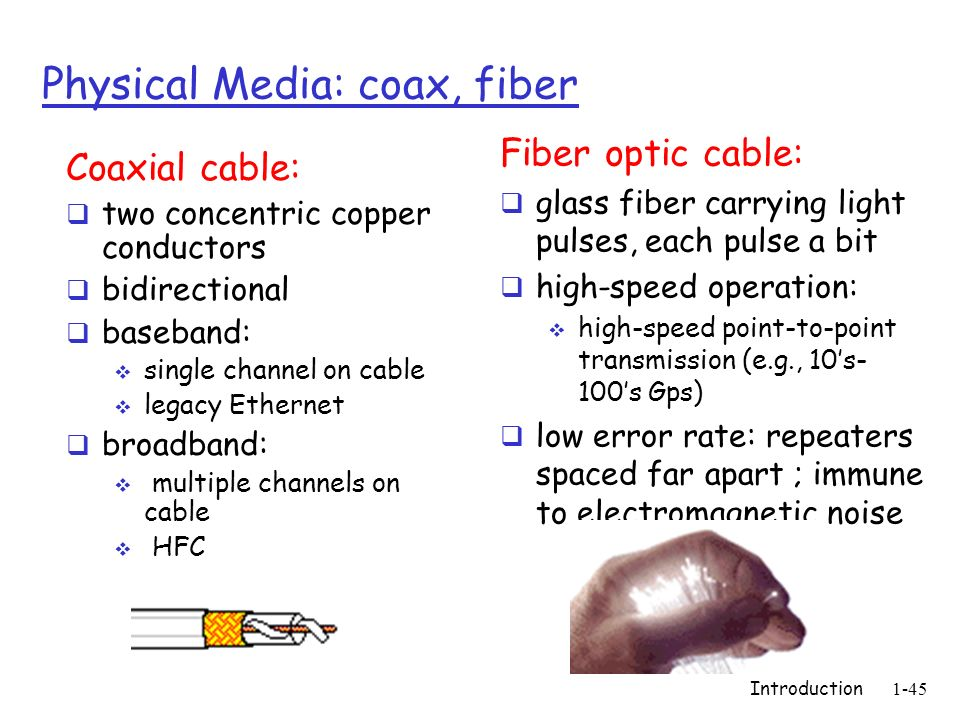Introduction1-45 Physical Media: coax, fiber Coaxial cable: two concentric copper conductors bidirectional baseband: single channel on cable legacy Et