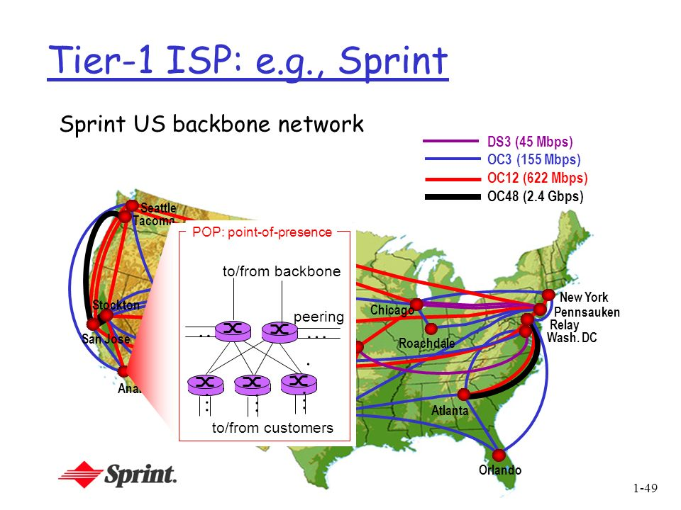 Introduction1-50 Internet structure: network of networks Tier-2 ISPs: smaller (often regional) ISPs Connect to one or more tier-1 ISPs, possibly other tier-2 ISPs Tier 1 ISP NAP Tier-2 ISP Tier-2 ISP pays tier-1 ISP for connectivity to rest of Internet tier-2 ISP is customer of tier-1 provider Tier-2 ISPs also peer privately with each other, interconnect at NAP