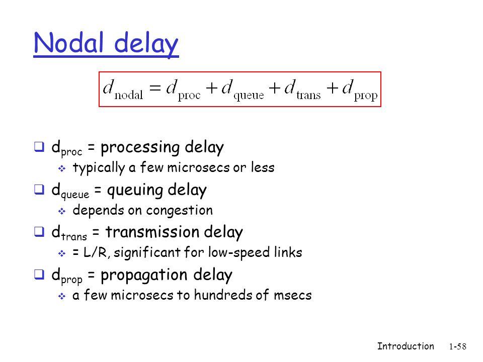 Introduction1-58 Nodal delay d proc = processing delay typically a few microsecs or less d queue = queuing delay depends on congestion d trans = trans