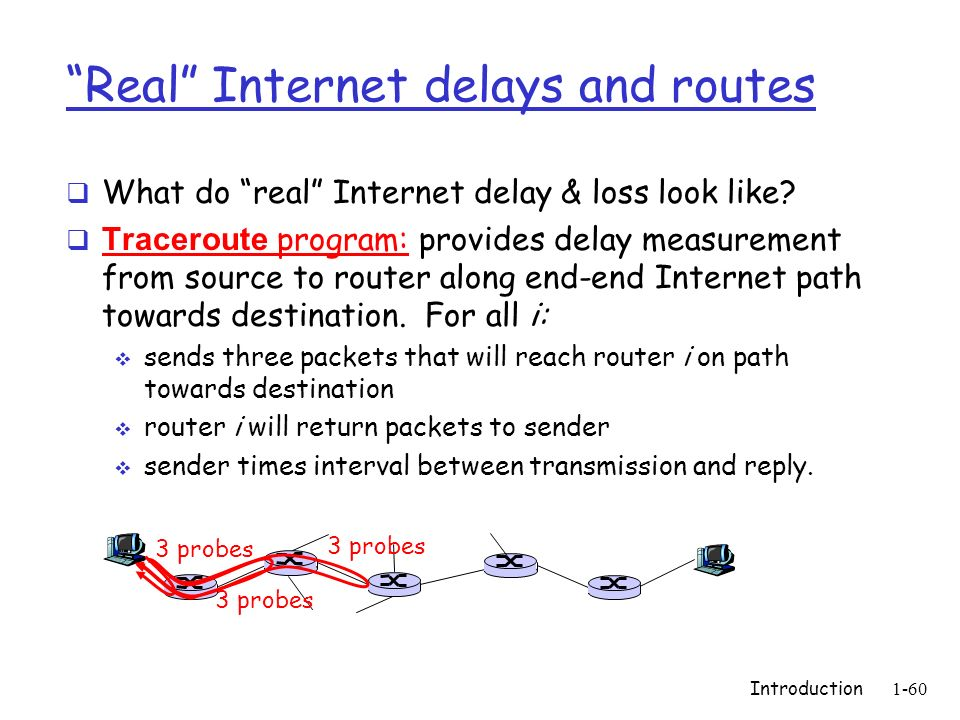 Introduction1-61 Real Internet delays and routes 1 cs-gw (128.119.240.254) 1 ms 1 ms 2 ms 2 border1-rt-fa5-1-0.gw.umass.edu (128.119.3.145) 1 ms 1 ms 2 ms 3 cht-vbns.gw.umass.edu (128.119.3.130) 6 ms 5 ms 5 ms 4 jn1-at1-0-0-19.wor.vbns.net (204.147.132.129) 16 ms 11 ms 13 ms 5 jn1-so7-0-0-0.wae.vbns.net (204.147.136.136) 21 ms 18 ms 18 ms 6 abilene-vbns.abilene.ucaid.edu (198.32.11.9) 22 ms 18 ms 22 ms 7 nycm-wash.abilene.ucaid.edu (198.32.8.46) 22 ms 22 ms 22 ms 8 62.40.103.253 (62.40.103.253) 104 ms 109 ms 106 ms 9 de2-1.de1.de.geant.net (62.40.96.129) 109 ms 102 ms 104 ms 10 de.fr1.fr.geant.net (62.40.96.50) 113 ms 121 ms 114 ms 11 renater-gw.fr1.fr.geant.net (62.40.103.54) 112 ms 114 ms 112 ms 12 nio-n2.cssi.renater.fr (193.51.206.13) 111 ms 114 ms 116 ms 13 nice.cssi.renater.fr (195.220.98.102) 123 ms 125 ms 124 ms 14 r3t2-nice.cssi.renater.fr (195.220.98.110) 126 ms 126 ms 124 ms 15 eurecom-valbonne.r3t2.ft.net (193.48.50.54) 135 ms 128 ms 133 ms 16 194.214.211.25 (194.214.211.25) 126 ms 128 ms 126 ms 17 * * * 18 * * * 19 fantasia.eurecom.fr (193.55.113.142) 132 ms 128 ms 136 ms traceroute: gaia.cs.umass.edu to www.eurecom.fr Three delay measurements from gaia.cs.umass.edu to cs-gw.cs.umass.edu * means no response (probe lost, router not replying) trans-oceanic link