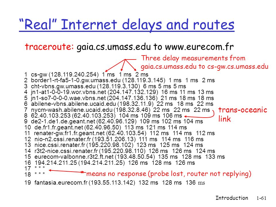 Introduction1-61 Real Internet delays and routes 1 cs-gw (128.119.240.254) 1 ms 1 ms 2 ms 2 border1-rt-fa5-1-0.gw.umass.edu (128.119.3.145) 1 ms 1 ms