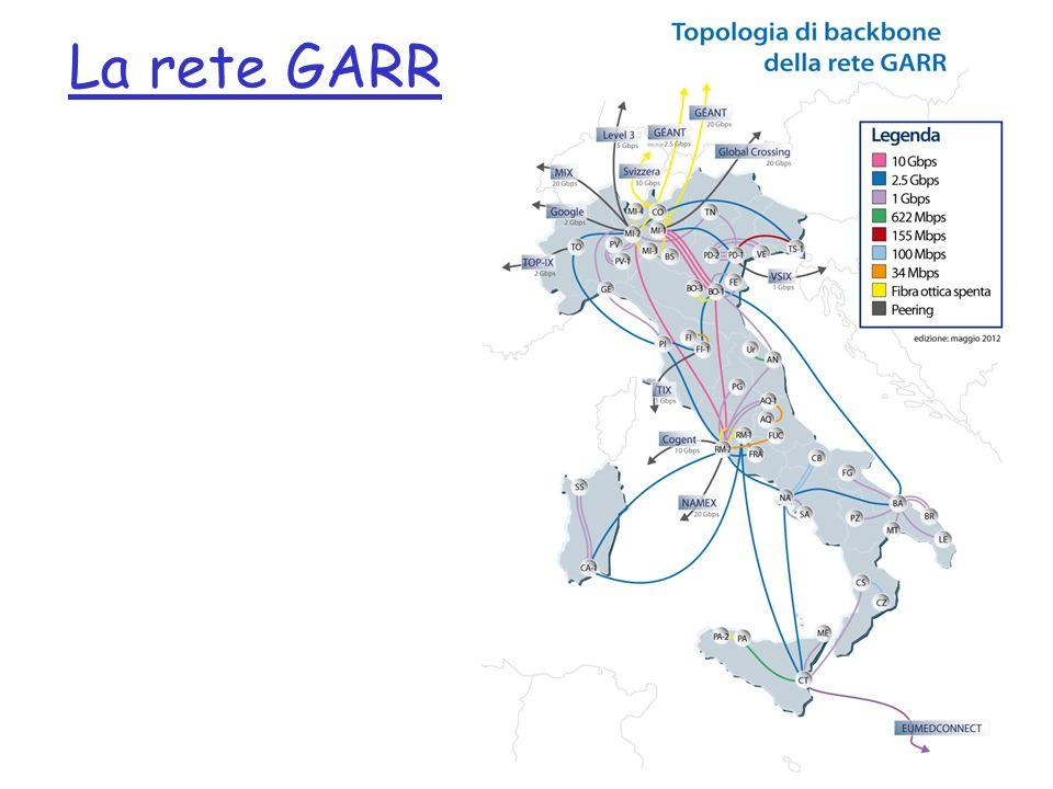 Introduction1-9 La rete GARR