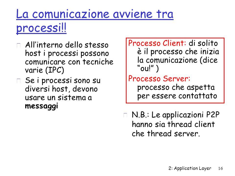 2: Application Layer16 La comunicazione avviene tra processi!! r Allinterno dello stesso host i processi possono comunicare con tecniche varie (IPC) r