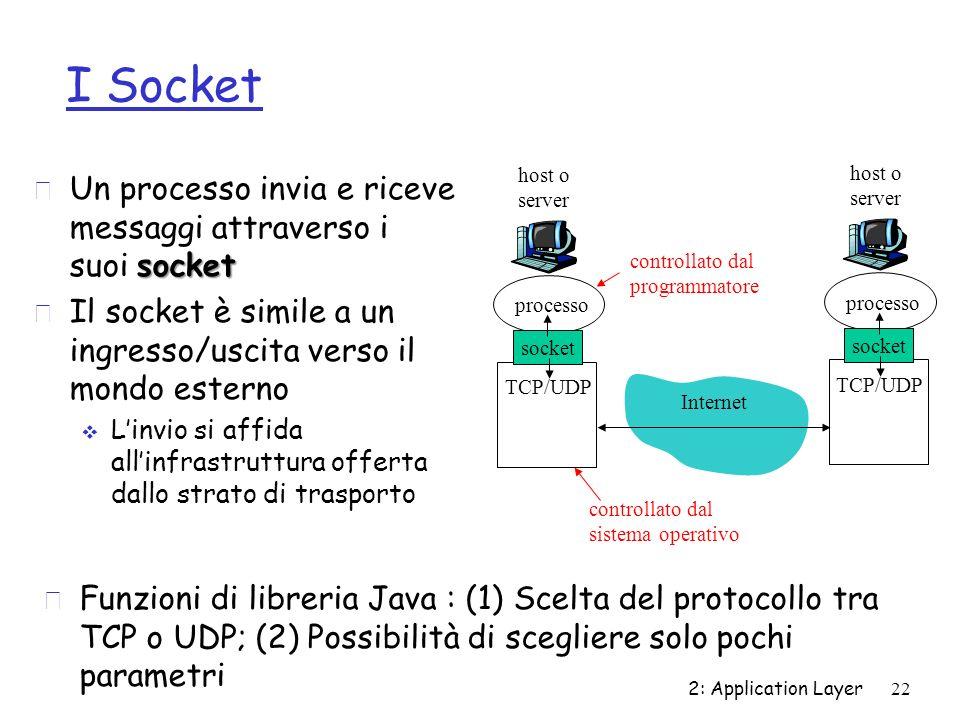 2: Application Layer22 I Socket socket r Un processo invia e riceve messaggi attraverso i suoi socket r Il socket è simile a un ingresso/uscita verso