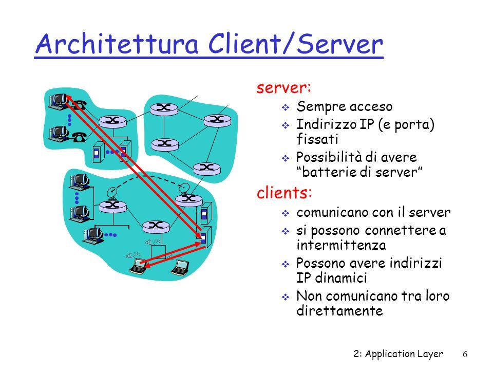 2: Application Layer6 Architettura Client/Server server: Sempre acceso Indirizzo IP (e porta) fissati Possibilità di avere batterie di server clients: