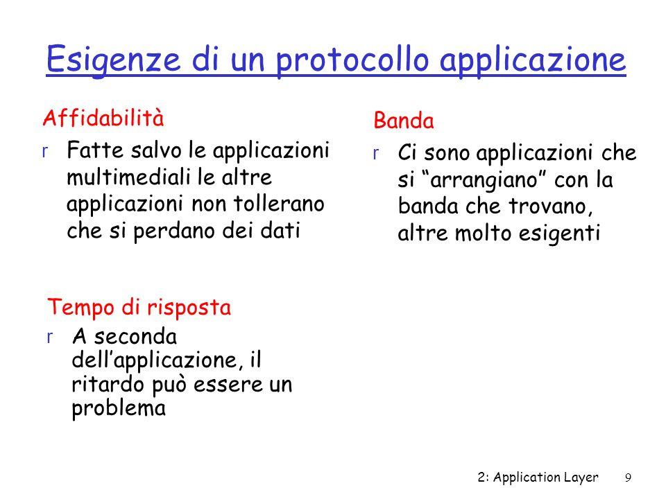 2: Application Layer9 Esigenze di un protocollo applicazione Affidabilità r Fatte salvo le applicazioni multimediali le altre applicazioni non tollera