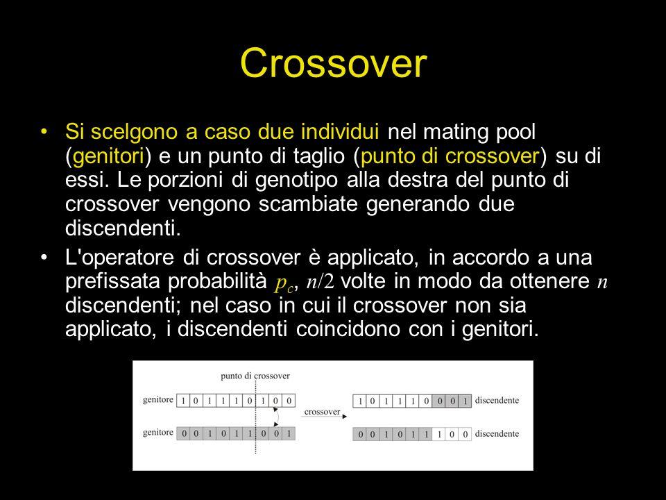 Crossover Si scelgono a caso due individui nel mating pool (genitori) e un punto di taglio (punto di crossover) su di essi. Le porzioni di genotipo al
