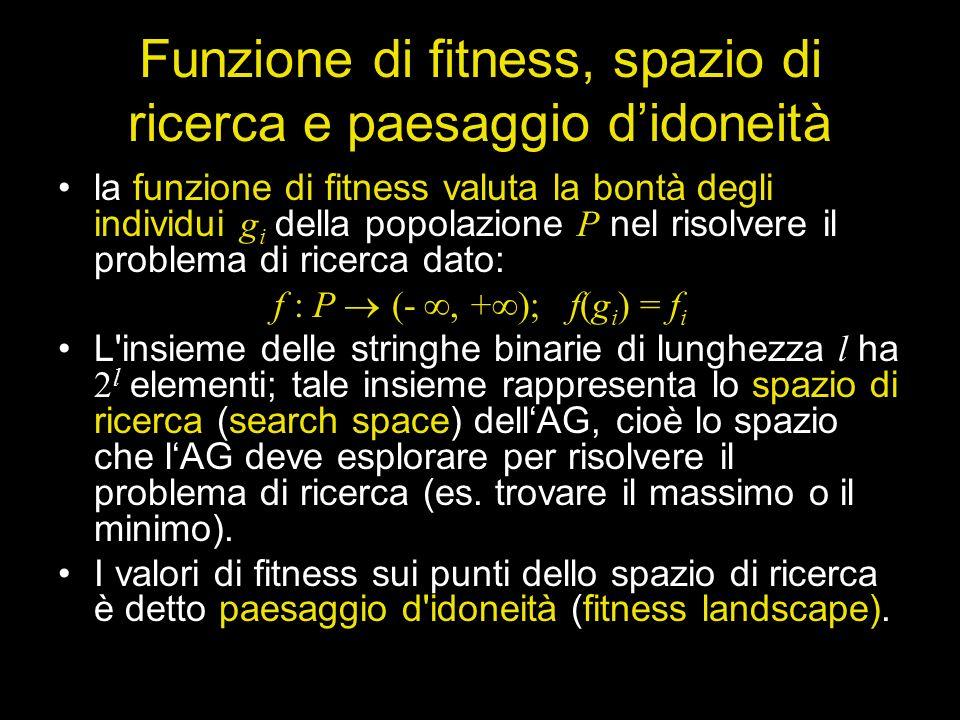 Funzione di fitness, spazio di ricerca e paesaggio didoneità la funzione di fitness valuta la bontà degli individui g i della popolazione P nel risolv