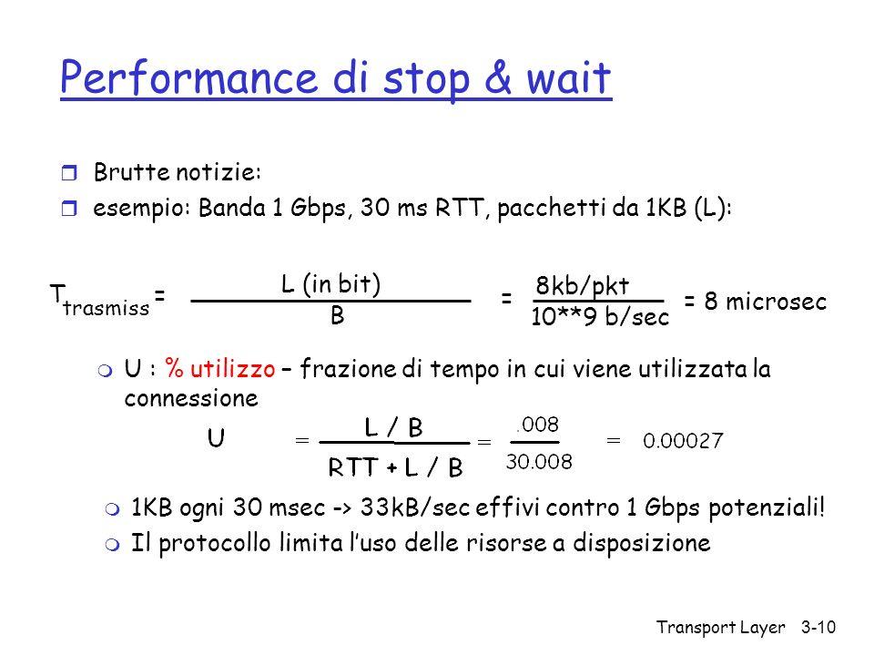 Transport Layer 3-10 Performance di stop & wait r Brutte notizie: r esempio: Banda 1 Gbps, 30 ms RTT, pacchetti da 1KB (L): T trasmiss = 8kb/pkt 10**9