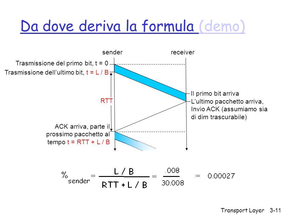 Transport Layer 3-11 Da dove deriva la formula (demo)(demo) Trasmissione del primo bit, t = 0 senderreceiver RTT Trasmissione dellultimo bit, t = L /