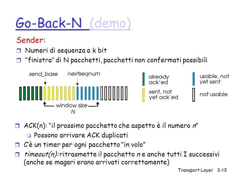 Transport Layer 3-15 Go-Back-N (demo)(demo) Sender: r Numeri di sequenza a k bit r finistra di N pacchetti, pacchetti non confermati possibili r ACK(n