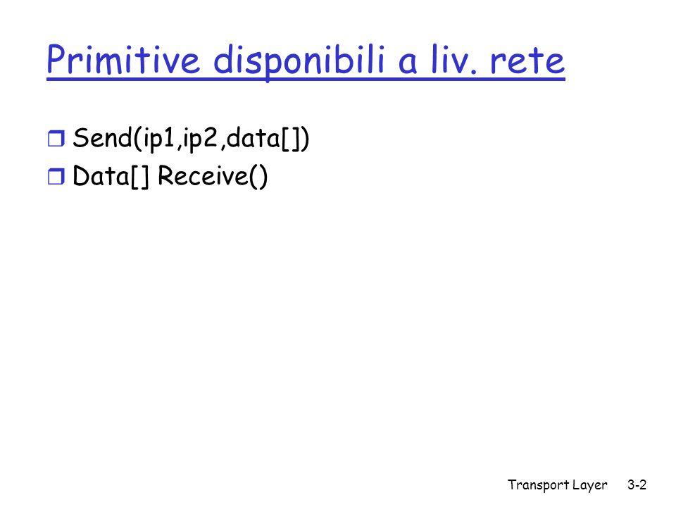 Primitive disponibili a liv. rete r Send(ip1,ip2,data[]) r Data[] Receive() Transport Layer 3-2