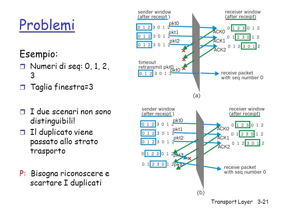 Transport Layer 3-21 Problemi Esempio: r Numeri di seq: 0, 1, 2, 3 r Taglia finestra=3 r I due scenari non sono distinguibili! r Il duplicato viene pa