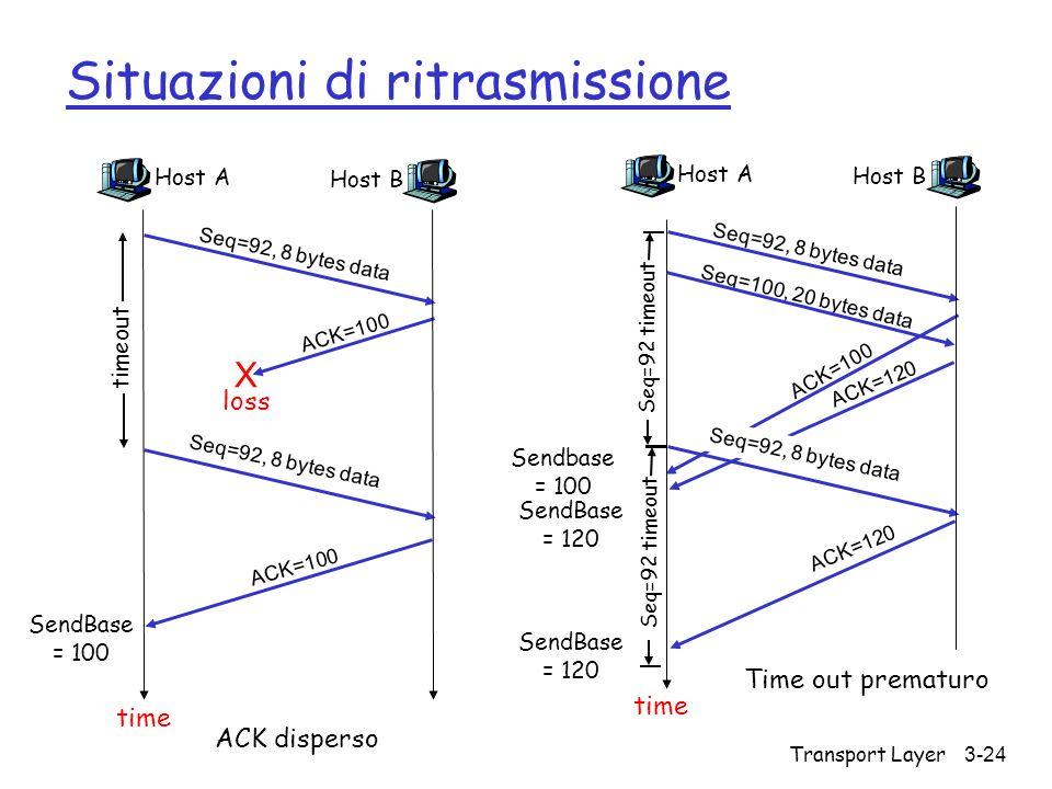 Transport Layer 3-24 Situazioni di ritrasmissione Host A Seq=100, 20 bytes data ACK=100 time Time out prematuro Host B Seq=92, 8 bytes data ACK=120 Se
