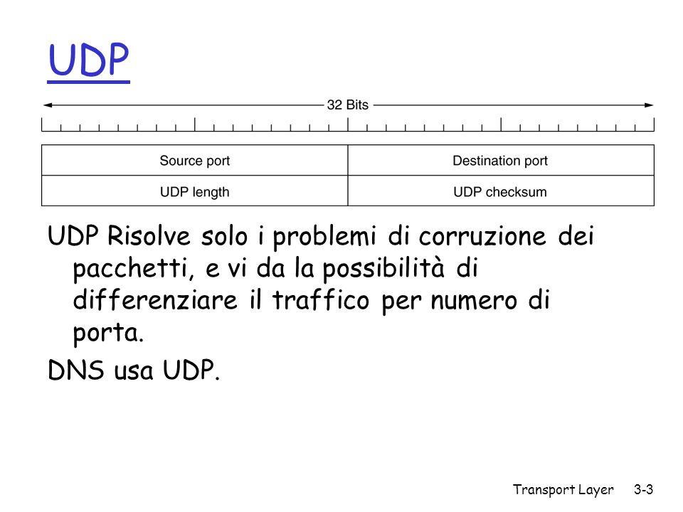 Transport Layer 3-3 UDP UDP Risolve solo i problemi di corruzione dei pacchetti, e vi da la possibilità di differenziare il traffico per numero di por