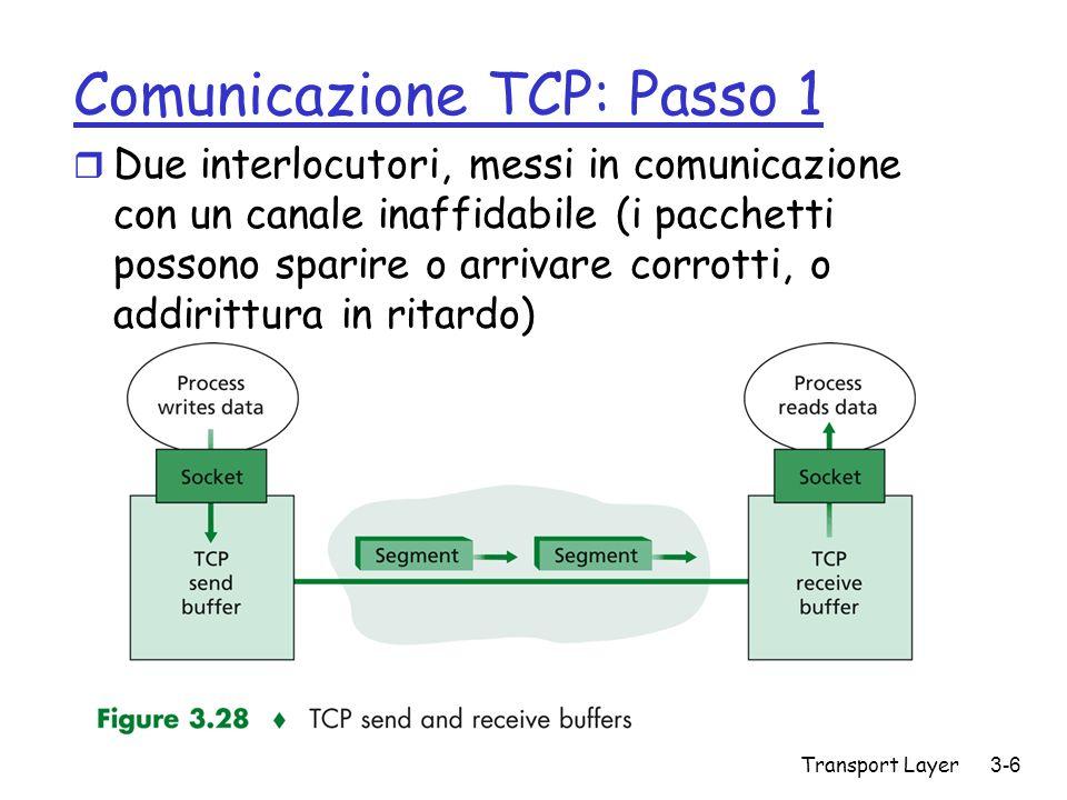 Transport Layer 3-6 Comunicazione TCP: Passo 1 r Due interlocutori, messi in comunicazione con un canale inaffidabile (i pacchetti possono sparire o a
