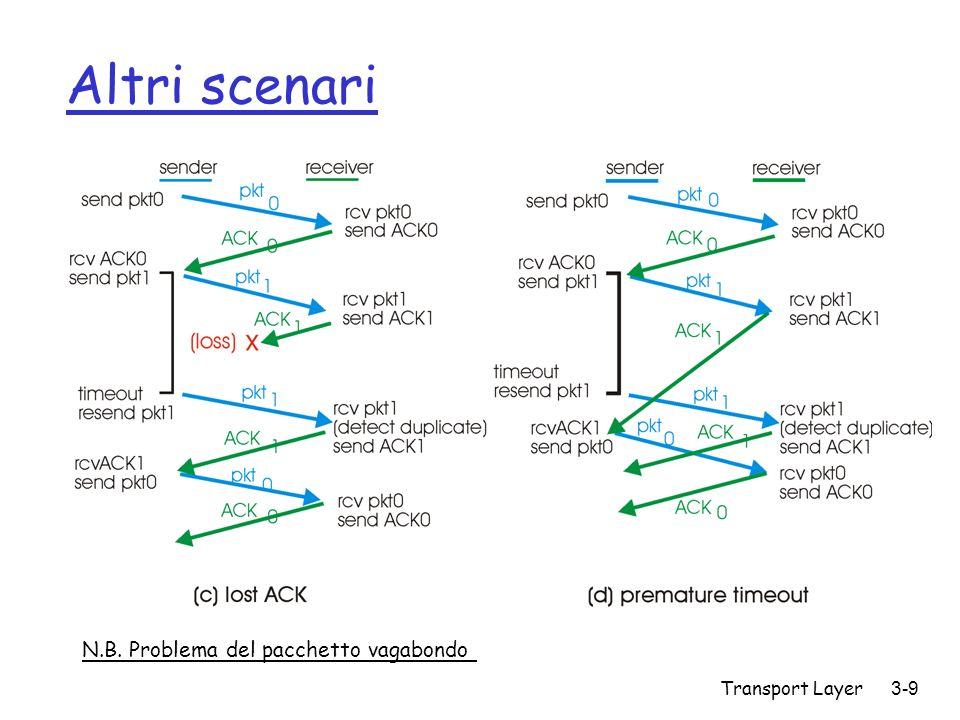 Transport Layer 3-9 Altri scenari N.B. Problema del pacchetto vagabondo