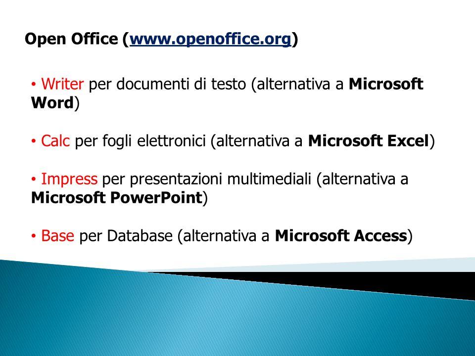 Open Office (www.openoffice.org) Writer per documenti di testo (alternativa a Microsoft Word) Calc per fogli elettronici (alternativa a Microsoft Exce
