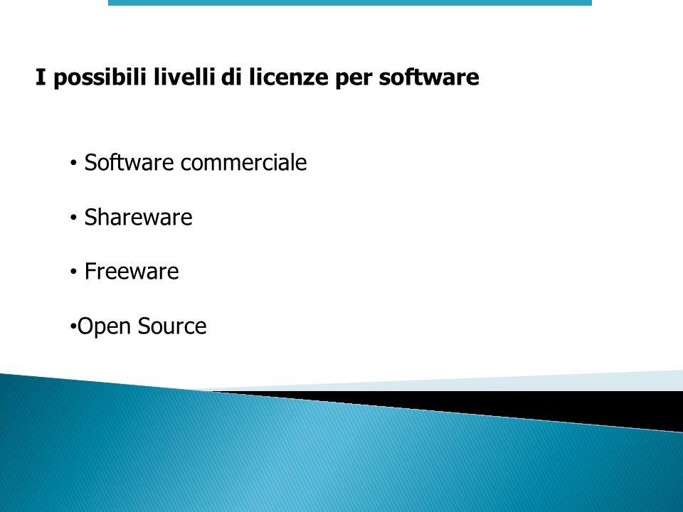 I possibili livelli di licenze per software Software commerciale Shareware Freeware Open Source