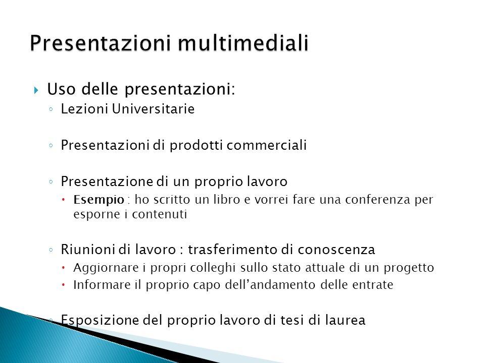 Uso delle presentazioni: Lezioni Universitarie Presentazioni di prodotti commerciali Presentazione di un proprio lavoro Esempio : ho scritto un libro