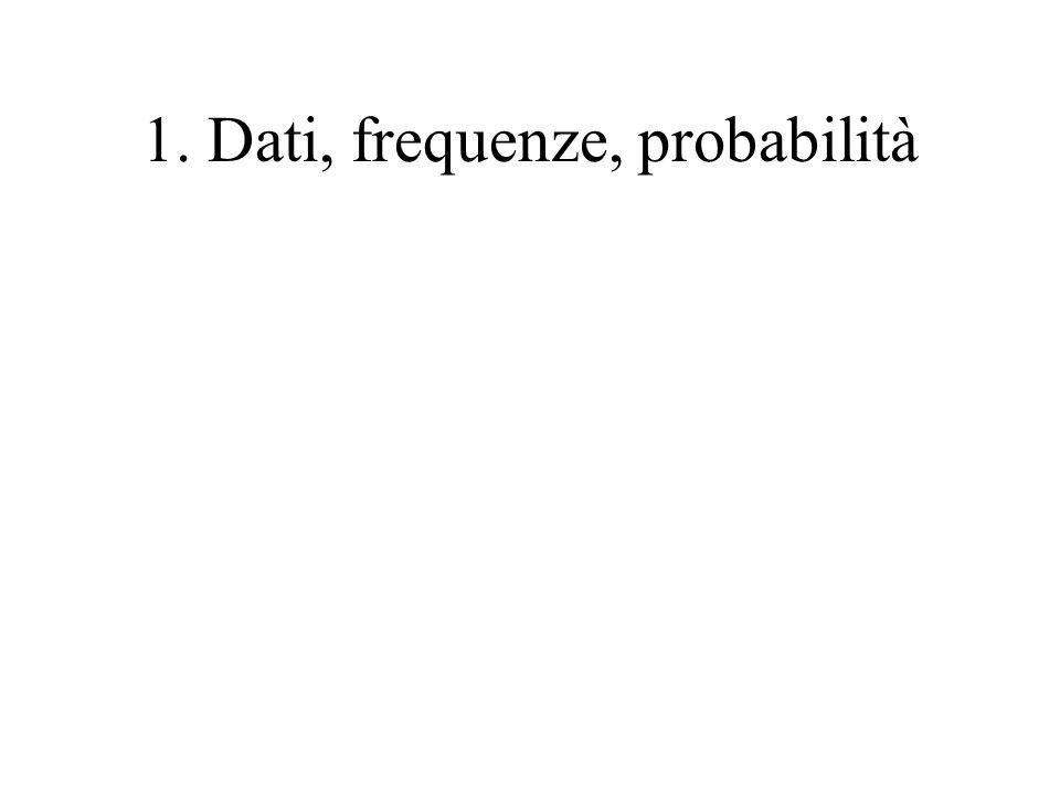 Matematica e statistica Versione didascalica: parte 5 Sito web del corso http://www.labmat.it Docente: Prof.
