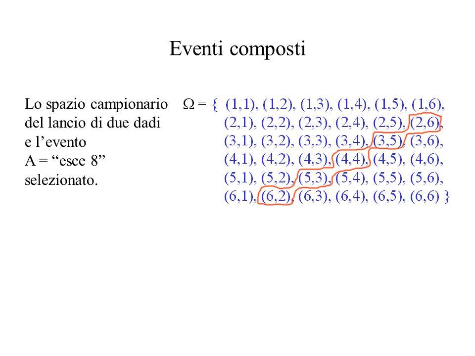 1.4. Spazio campionario Esperimento E Eventi A, B, C,...