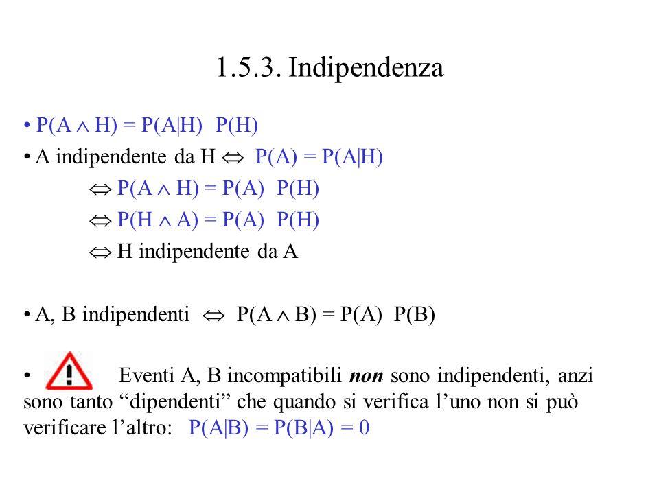 Regola di Bayes Sottopopolazione F delle L H donne : P(una donna scelta a caso è mancina) = L AH / L H A|H (leggasi: A dato H) P(A|H) = L AH / L H = {L AH / L} / {L H / L} = P(A H) / P(H) La probabilità condizionata di A sotto lipotesi H (dato H) P(A H) = P(A|H) P(H) P(H A) = P(H|A) P(A) P(A|H) P(H) = P(A H) = P(H A) = P(H|A) P(A) P(A|H) = P(H|A) P(A) / P(H) Regola di Bayes
