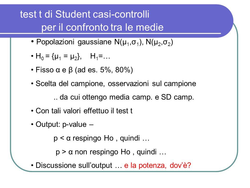 test t di Student casi-controlli per il confronto tra le medie Popolazioni gaussiane N(μ 1,σ 1 ), N(μ 2,σ 2 ) H 0 = {μ 1 = μ 2 }, H 1 =… Fisso α e β (