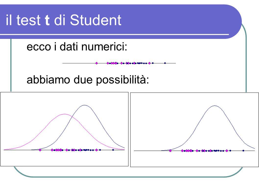 ecco i dati numerici: abbiamo due possibilità: