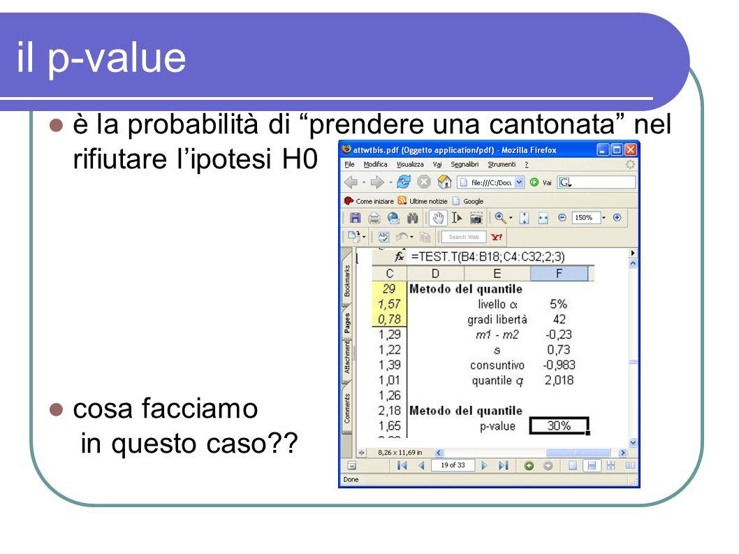 il p-value è la probabilità di prendere una cantonata nel rifiutare lipotesi H0 cosa facciamo in questo caso??