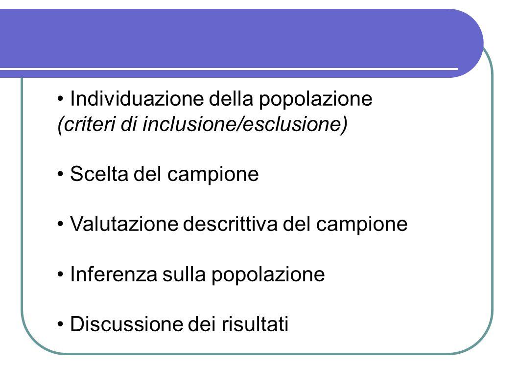 Individuazione della popolazione (criteri di inclusione/esclusione) Scelta del campione Valutazione descrittiva del campione Inferenza sulla popolazio