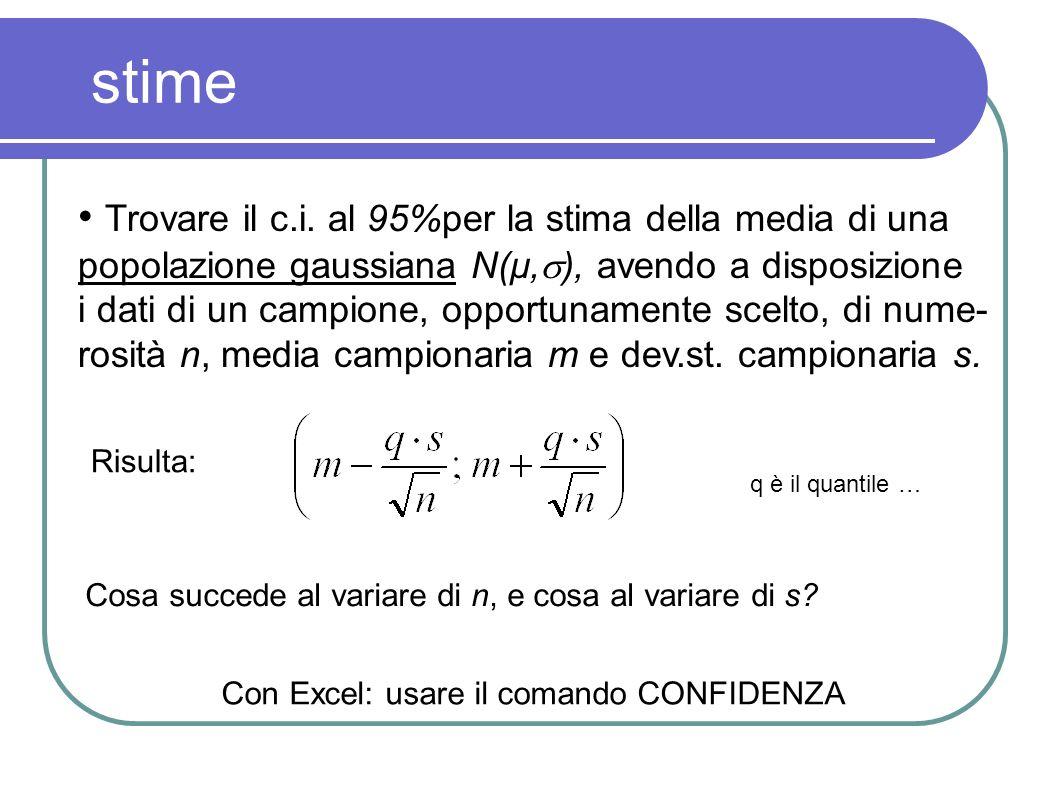 stime Trovare il c.i. al 95%per la stima della media di una popolazione gaussiana N(μ, ), avendo a disposizione i dati di un campione, opportunamente
