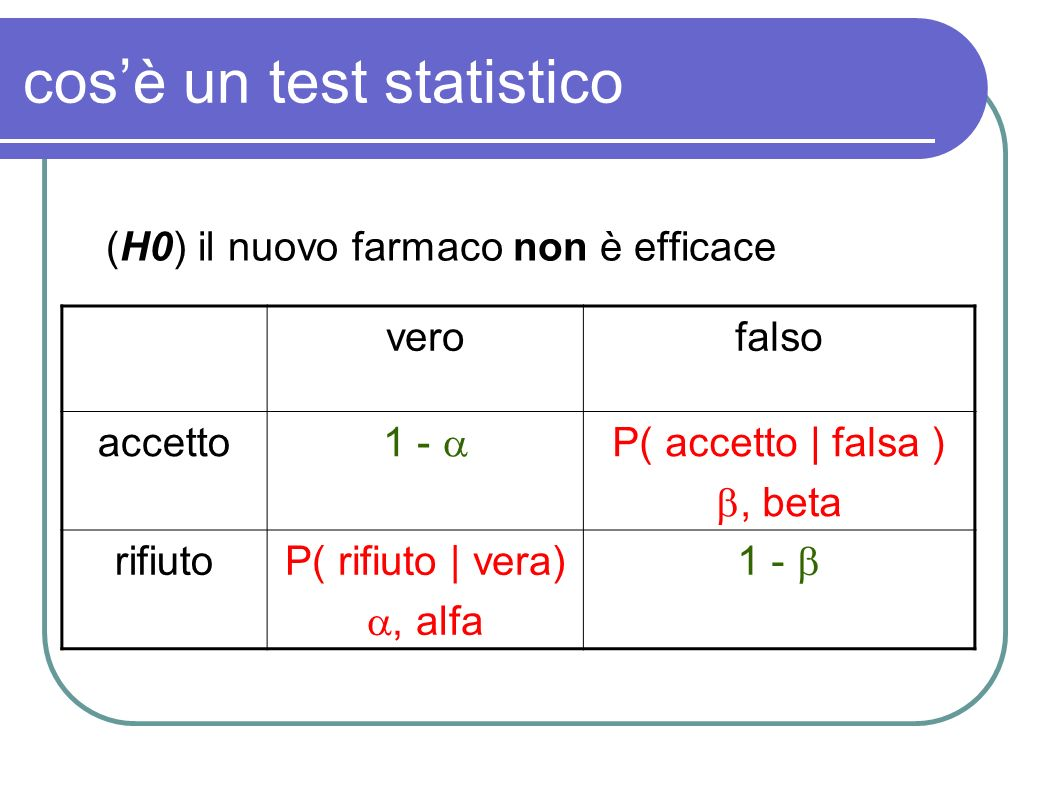 test Parole chiave: Ipotesi nulla H 0 – Ipotesi alternativa H 1 Significatività del test α – Potenza del test 1-β P-value test: parametrici, non parametrici, … t-Student, 2, Wilcoxon, di normalità, …