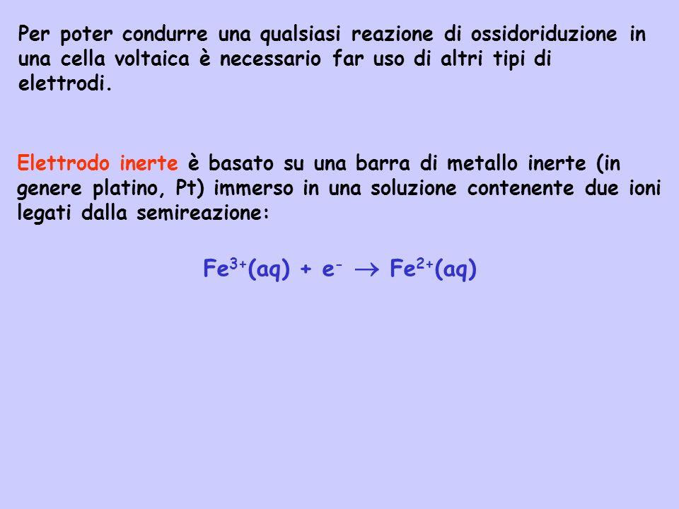 Elettrodo inerte è basato su una barra di metallo inerte (in genere platino, Pt) immerso in una soluzione contenente due ioni legati dalla semireazion