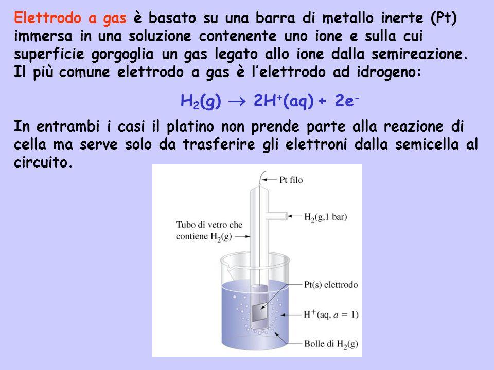 Elettrodo a gas è basato su una barra di metallo inerte (Pt) immersa in una soluzione contenente uno ione e sulla cui superficie gorgoglia un gas lega